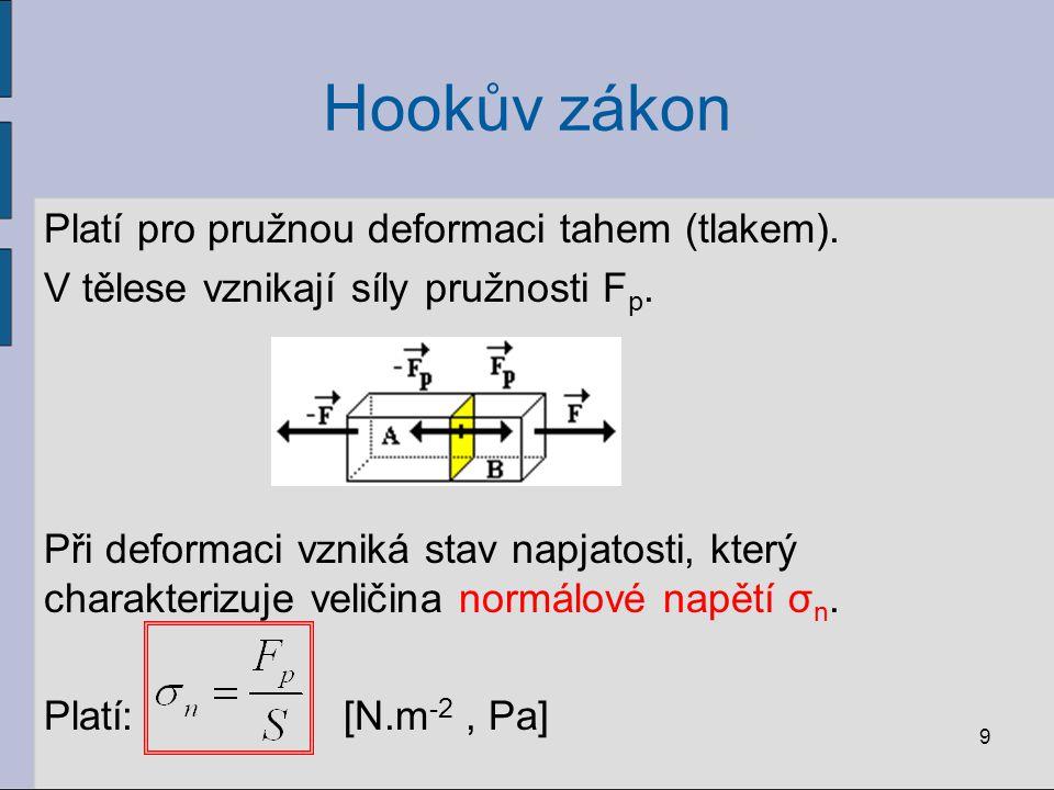 Hookův zákon Platí pro pružnou deformaci tahem (tlakem). V tělese vznikají síly pružnosti F p. Při deformaci vzniká stav napjatosti, který charakteriz