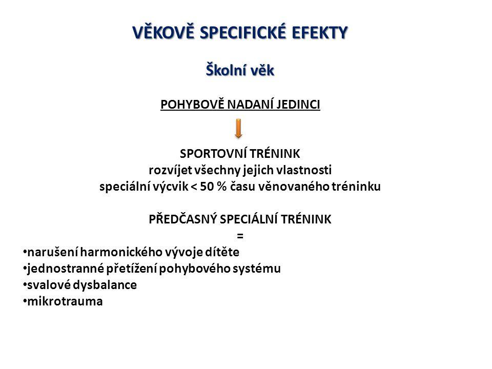 VĚKOVĚ SPECIFICKÉ EFEKTY Školní věk POHYBOVĚ NADANÍ JEDINCI SPORTOVNÍ TRÉNINK rozvíjet všechny jejich vlastnosti speciální výcvik < 50 % času věnovaného tréninku PŘEDČASNÝ SPECIÁLNÍ TRÉNINK = narušení harmonického vývoje dítěte jednostranné přetížení pohybového systému svalové dysbalance mikrotrauma