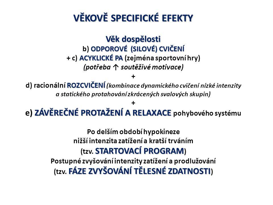 VĚKOVĚ SPECIFICKÉ EFEKTY Věk dospělosti ODPOROVÉ (SILOVÉ) CVIČENÍ b) ODPOROVÉ (SILOVÉ) CVIČENÍ ACYKLICKÉ PA + c) ACYKLICKÉ PA (zejména sportovní hry) (potřeba ↑ soutěživé motivace) + ROZCVIČENÍ d) racionální ROZCVIČENÍ (kombinace dynamického cvičení nízké intenzity a statického protahování zkrácených svalových skupin) + ZÁVĚREČNÉ PROTAŽENÍ A RELAXACE e) ZÁVĚREČNÉ PROTAŽENÍ A RELAXACE pohybového systému Po delším období hypokineze nižší intenzita zatížení a kratší trváním STARTOVACÍ PROGRAM (tzv.