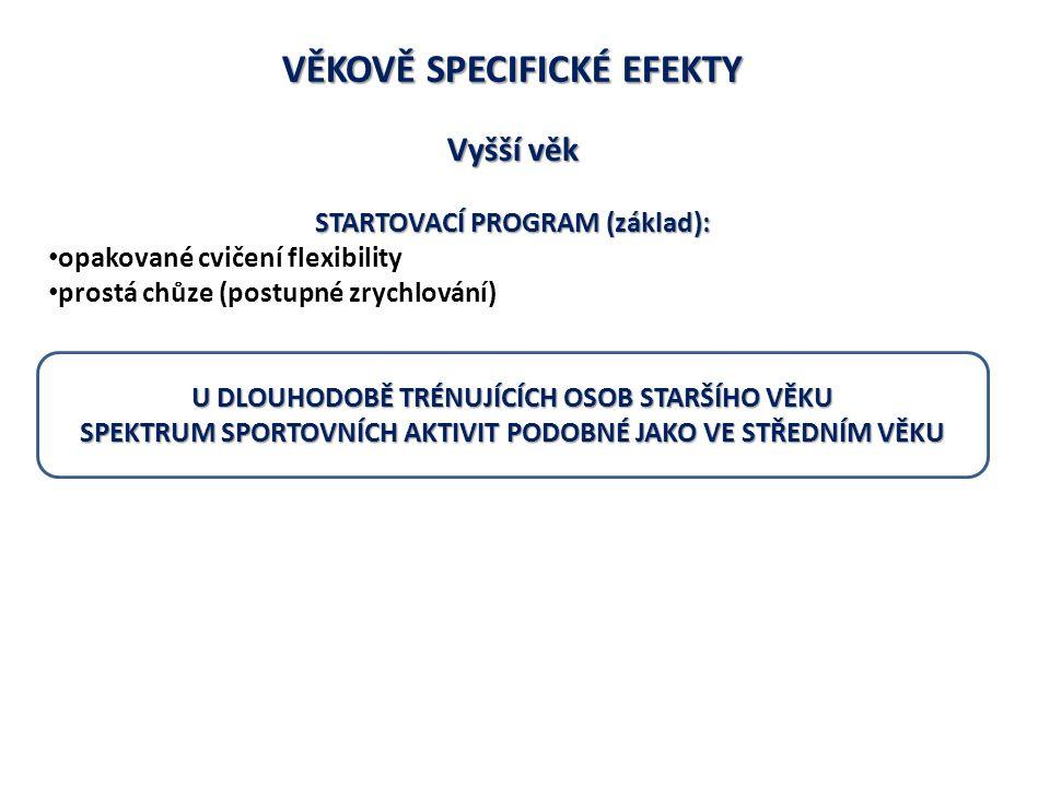 VĚKOVĚ SPECIFICKÉ EFEKTY Vyšší věk STARTOVACÍ PROGRAM (základ): opakované cvičení flexibility prostá chůze (postupné zrychlování) U DLOUHODOBĚ TRÉNUJÍCÍCH OSOB STARŠÍHO VĚKU SPEKTRUM SPORTOVNÍCH AKTIVIT PODOBNÉ JAKO VE STŘEDNÍM VĚKU