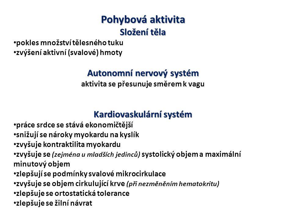 Pohybová aktivita Složení těla pokles množství tělesného tuku zvýšení aktivní (svalové) hmoty Autonomní nervový systém aktivita se přesunuje směrem k