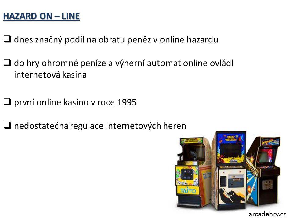 HAZARD ON – LINE  dnes značný podíl na obratu peněz v online hazardu  do hry ohromné peníze a výherní automat online ovládl internetová kasina  první online kasino v roce 1995  nedostatečná regulace internetových heren arcadehry.cz