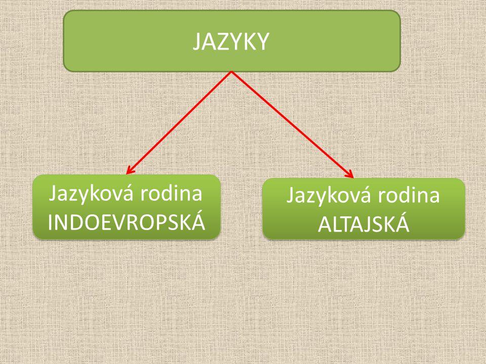 JAZYKY Jazyková rodina INDOEVROPSKÁ Jazyková rodina INDOEVROPSKÁ Jazyková rodina ALTAJSKÁ Jazyková rodina ALTAJSKÁ