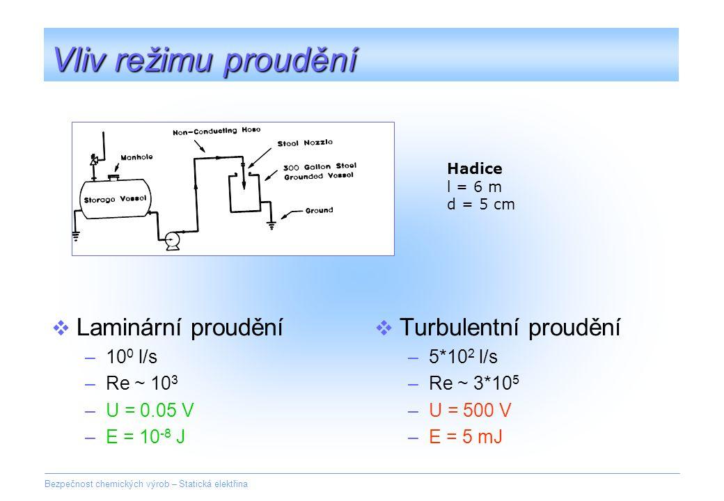 Bezpečnost chemických výrob – Statická elektřina Vliv režimu proudění  Laminární proudění –10 0 l/s –Re ~ 10 3 –U = 0.05 V –E = 10 -8 J  Turbulentní