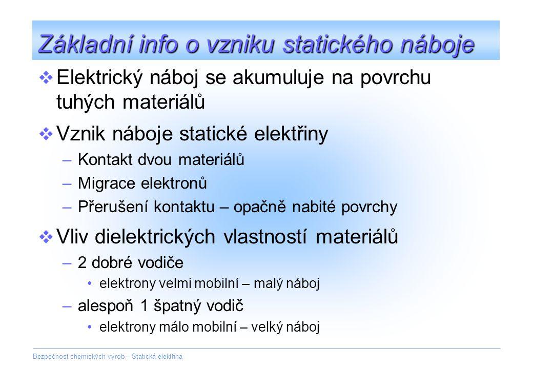 Bezpečnost chemických výrob – Statická elektřina Základní info o vzniku statického náboje  Elektrický náboj se akumuluje na povrchu tuhých materiálů