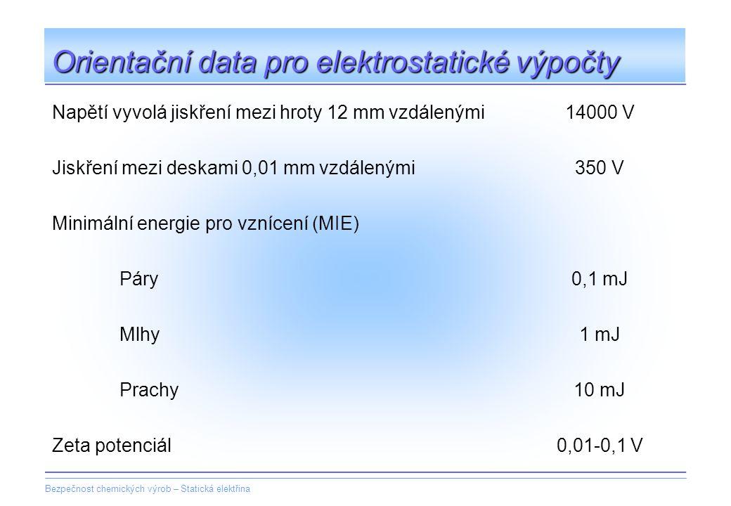 Bezpečnost chemických výrob – Statická elektřina Orientační data pro elektrostatické výpočty Napětí vyvolá jiskření mezi hroty 12 mm vzdálenými14000 V