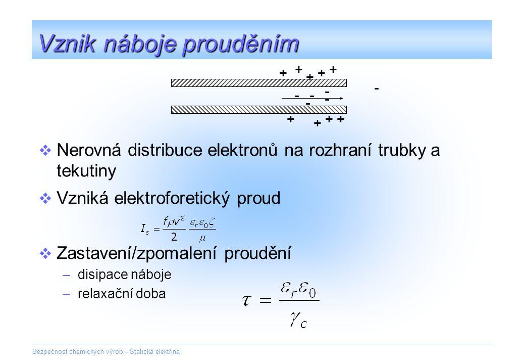 Bezpečnost chemických výrob – Statická elektřina Vznik náboje prouděním  Nerovná distribuce elektronů na rozhraní trubky a tekutiny  Vzniká elektrof