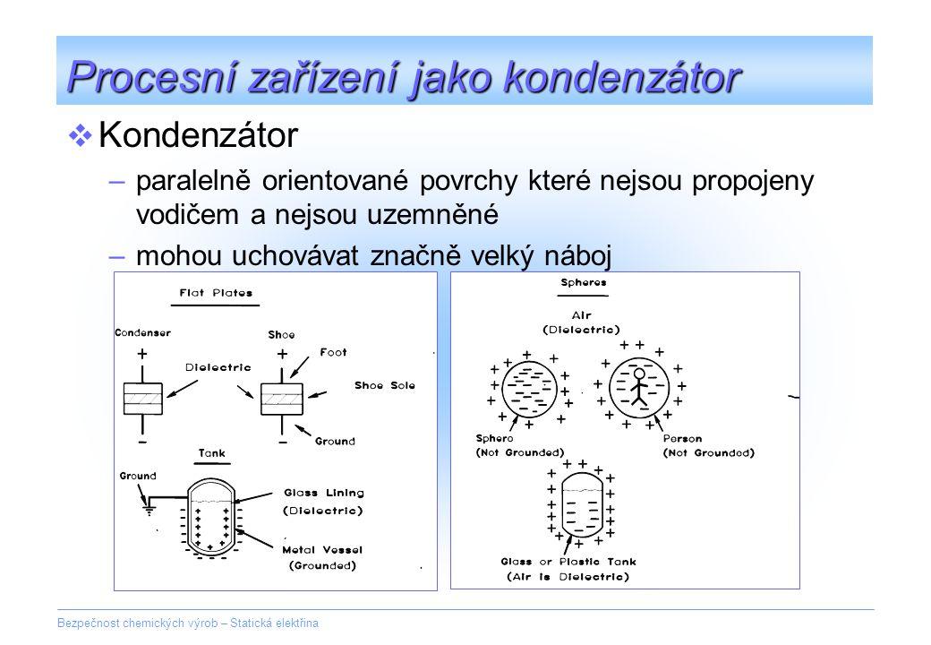 Bezpečnost chemických výrob – Statická elektřina Procesní zařízení jako kondenzátor  Kondenzátor –paralelně orientované povrchy které nejsou propojen