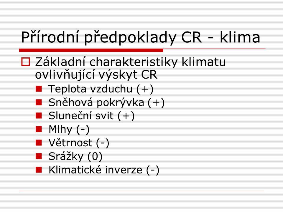 Přírodní předpoklady CR - klima  Základní charakteristiky klimatu ovlivňující výskyt CR Teplota vzduchu (+) Sněhová pokrývka (+) Sluneční svit (+) Ml