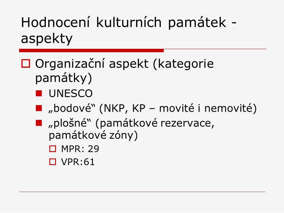 """Hodnocení kulturních památek - aspekty  Organizační aspekt (kategorie památky) UNESCO """"bodové"""" (NKP, KP – movité i nemovité) """"plošné"""" (památkové reze"""