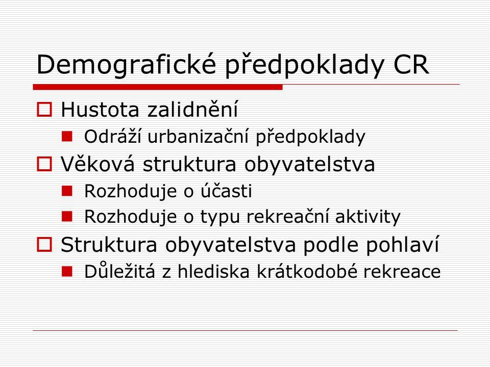 Demografické předpoklady CR  Hustota zalidnění Odráží urbanizační předpoklady  Věková struktura obyvatelstva Rozhoduje o účasti Rozhoduje o typu rek