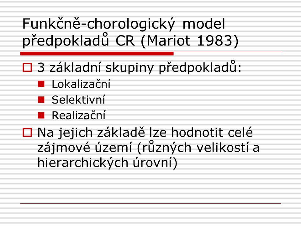 Funkčně-chorologický model předpokladů CR (Mariot 1983)  3 základní skupiny předpokladů: Lokalizační Selektivní Realizační  Na jejich základě lze ho