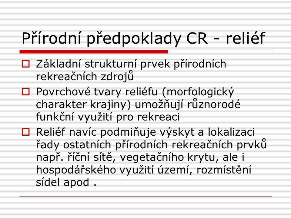 Přírodní předpoklady CR - reliéf  Základní strukturní prvek přírodních rekreačních zdrojů  Povrchové tvary reliéfu (morfologický charakter krajiny)
