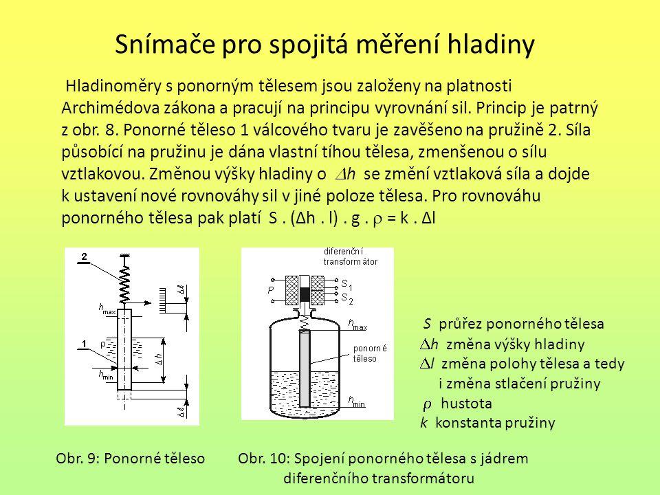 Snímače pro spojitá měření hladiny Hladinoměry s ponorným tělesem jsou založeny na platnosti Archimédova zákona a pracují na principu vyrovnání sil.