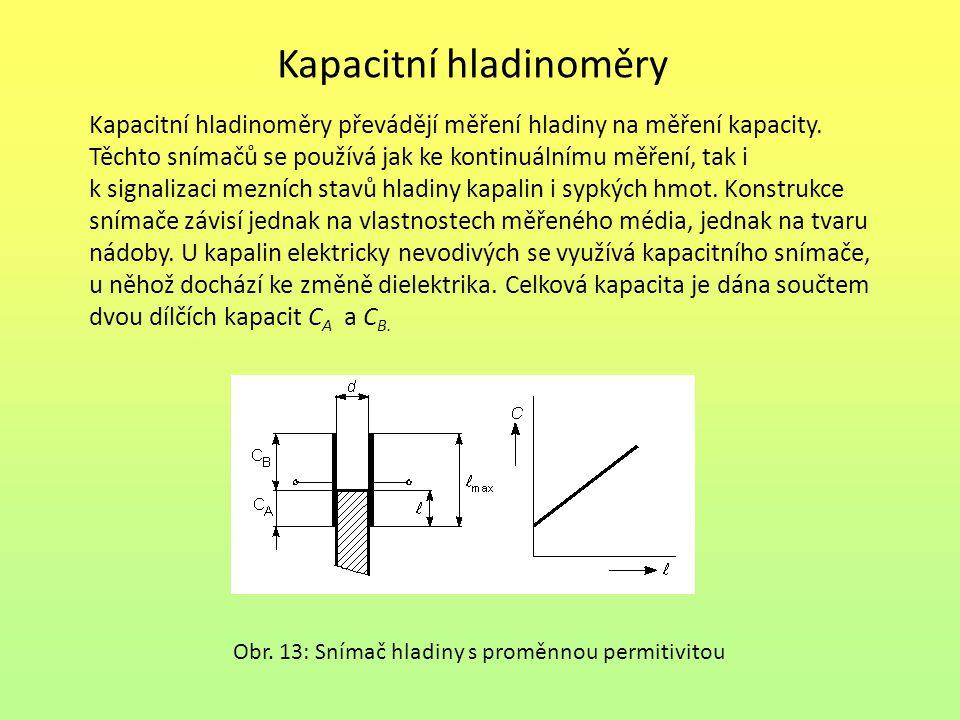 Kapacitní hladinoměry Kapacitní hladinoměry převádějí měření hladiny na měření kapacity.