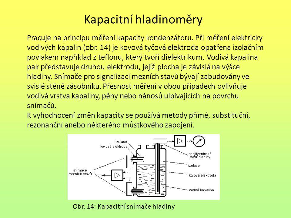Kapacitní hladinoměry Pracuje na principu měření kapacity kondenzátoru.