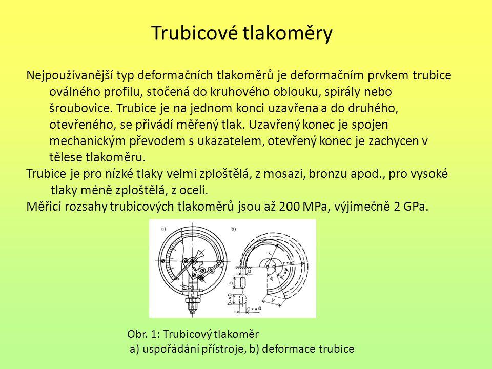 Trubicové tlakoměry Nejpoužívanější typ deformačních tlakoměrů je deformačním prvkem trubice oválného profilu, stočená do kruhového oblouku, spirály nebo šroubovice.