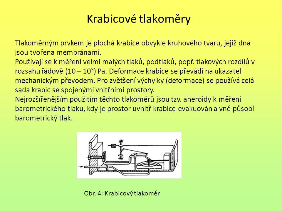 Elektrické tlakoměry U elektrických tlakoměru se využívá tlakové závislosti některých elektrických veličin.