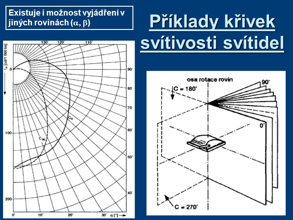 Příklady křivek svítivosti svítidel Existuje i možnost vyjádření v jiných rovinách ( ,  )