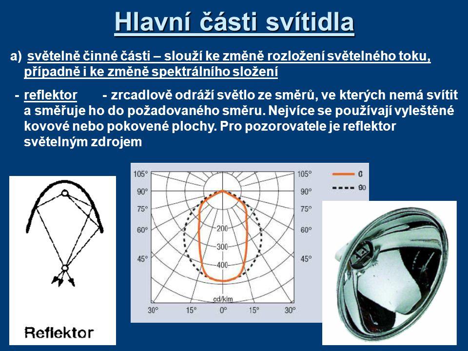 Hlavní části svítidla a) světelně činné části – slouží ke změně rozložení světelného toku, případně i ke změně spektrálního složení -reflektor -zrcadl