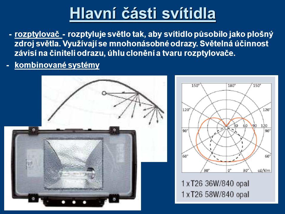 1.Interiér – LED diody, připevnění krytu pomocí magnetu – velmi čisté prostory s monitory, např.