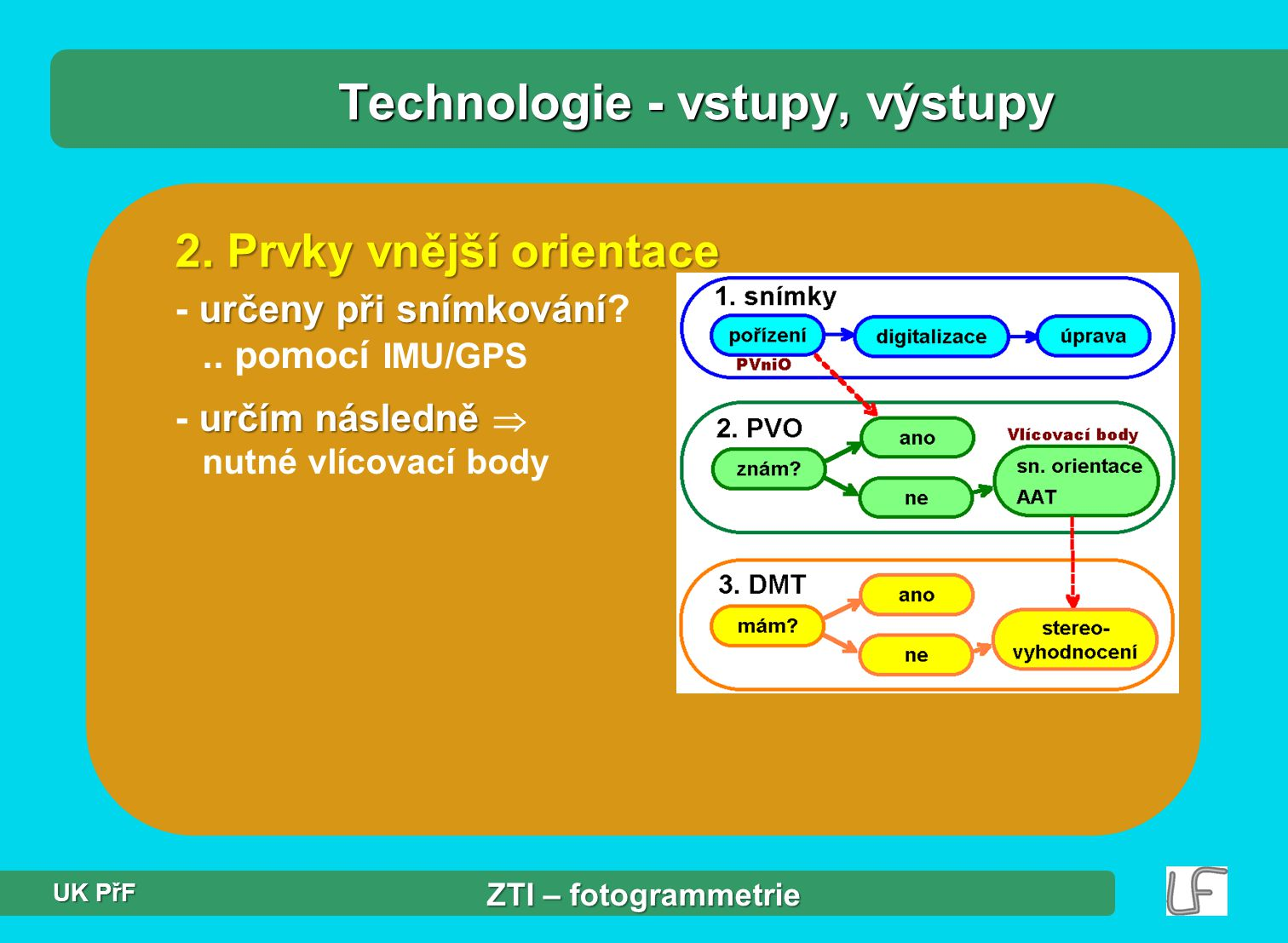 Technologie - vstupy, výstupy 2.