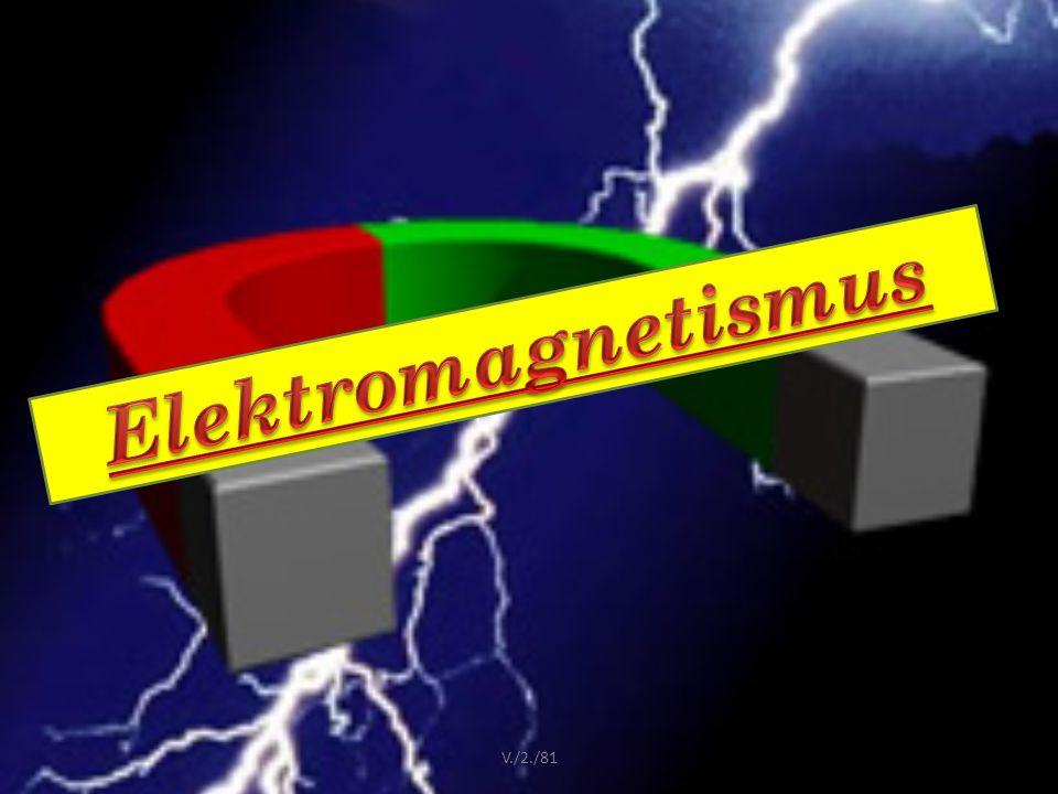 Co už víme o magnetickém poli.