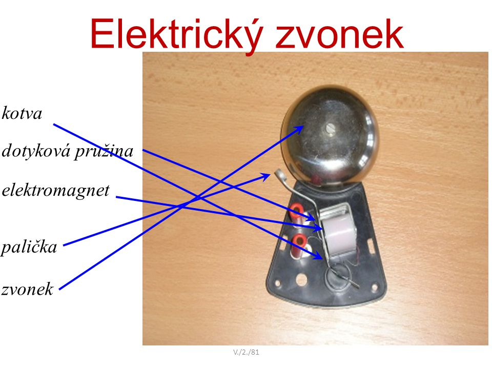 palička zvonek kotva dotyková pružina elektromagnet Elektrický zvonek