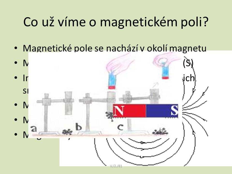 Co už víme o magnetickém poli? Magnetické pole se nachází v okolí magnetu Magnet má 2 póly – severní (N) a jižní (S) Indukční čáry magnetického pole (
