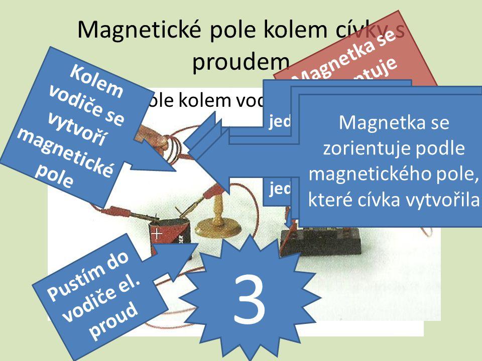 Magnetické pole kolem cívky s proudem Magnetické pole cívky můžeme znázornit indukčními čarami V./2./81 Jak zjistím kde má magnetické pole cívky severní a jižní magnetický pól.