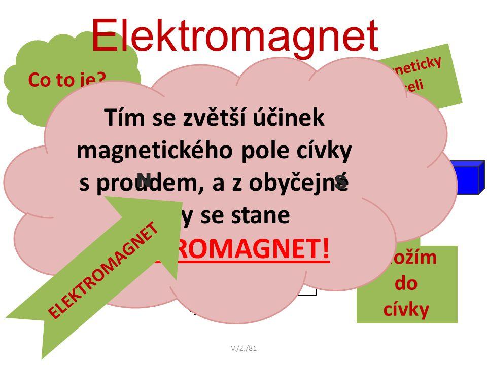 + - Co to je? Mám cívku v obvodu jádro z magneticky měkké oceli Tím se zvětší účinek magnetického pole cívky s proudem, a z obyčejné cívky se stane EL