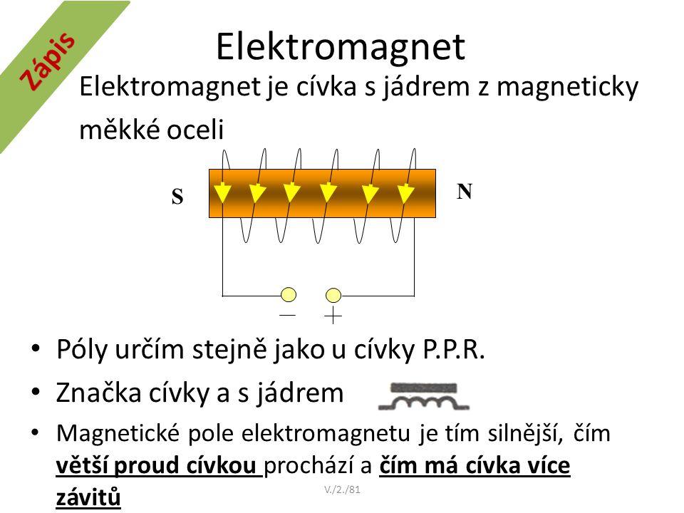 Elektromagnet je cívka s jádrem z magneticky měkké oceli Póly určím stejně jako u cívky P.P.R. Značka cívky a s jádrem Magnetické pole elektromagnetu