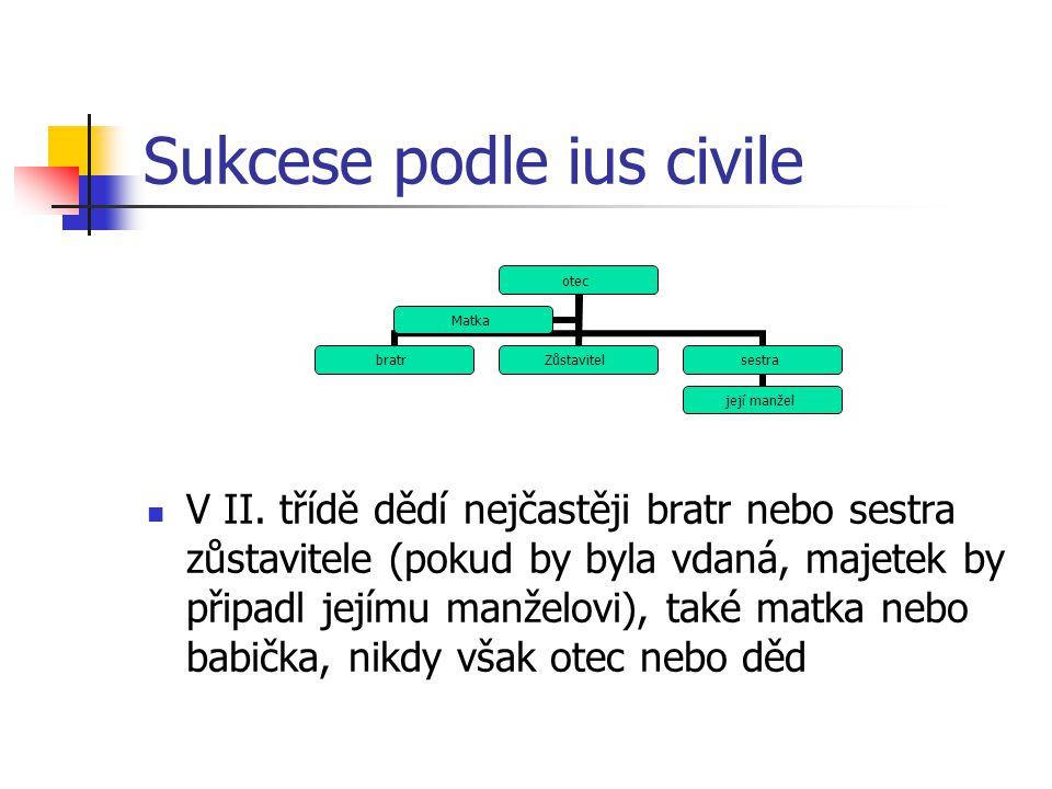 Sukcese podle ius civile V II. třídě dědí nejčastěji bratr nebo sestra zůstavitele (pokud by byla vdaná, majetek by připadl jejímu manželovi), také ma