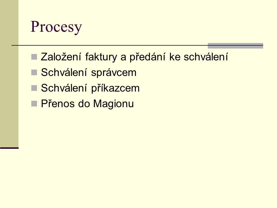 Procesy Založení faktury a předání ke schválení Schválení správcem Schválení příkazcem Přenos do Magionu