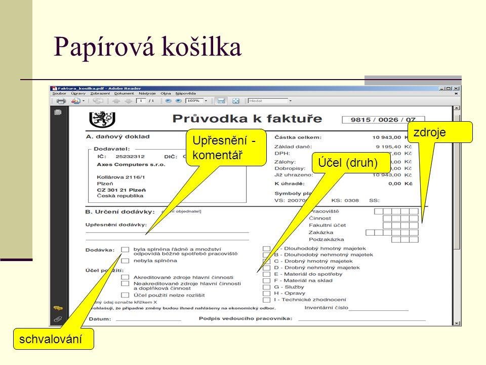 Papírová košilka Upřesnění - komentář Účel (druh) schvalování zdroje