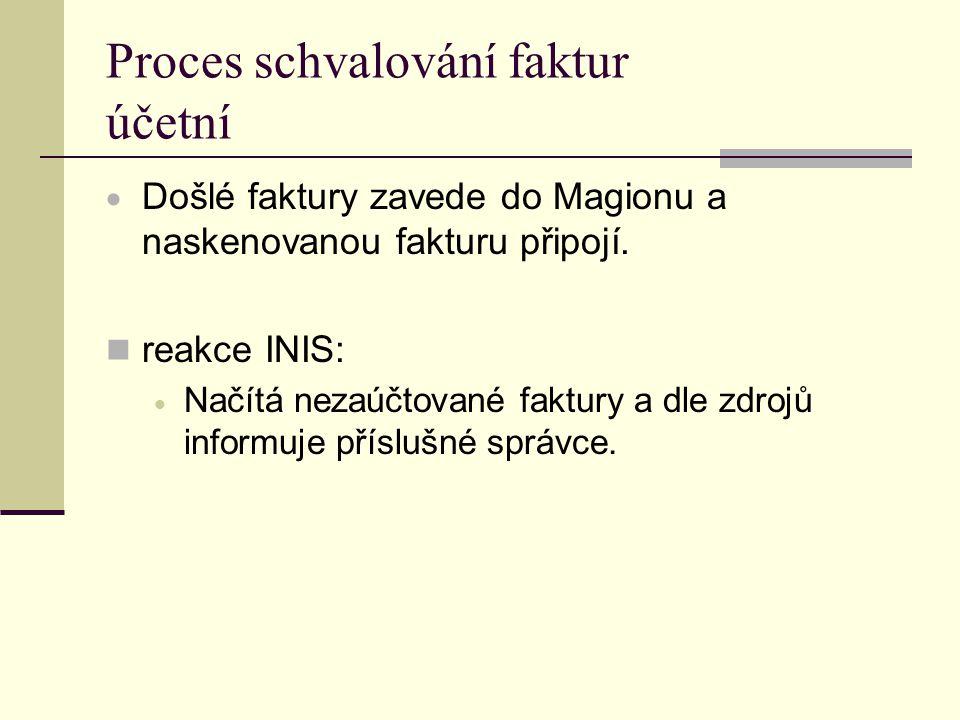 Proces schvalování faktur účetní  Došlé faktury zavede do Magionu a naskenovanou fakturu připojí. reakce INIS:  Načítá nezaúčtované faktury a dle zd