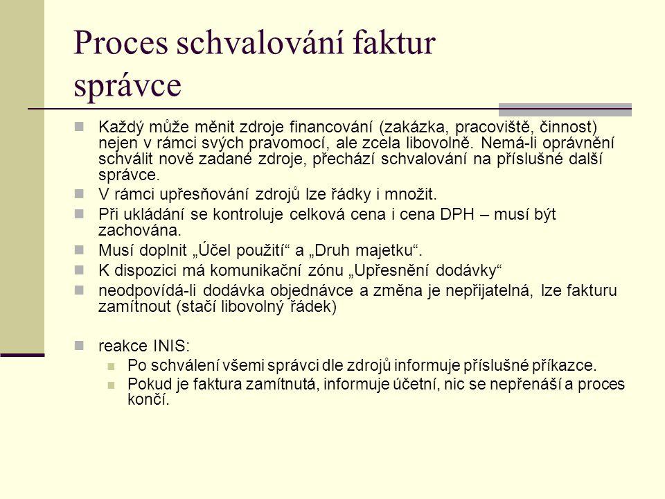Proces schvalování faktur správce Každý může měnit zdroje financování (zakázka, pracoviště, činnost) nejen v rámci svých pravomocí, ale zcela libovoln
