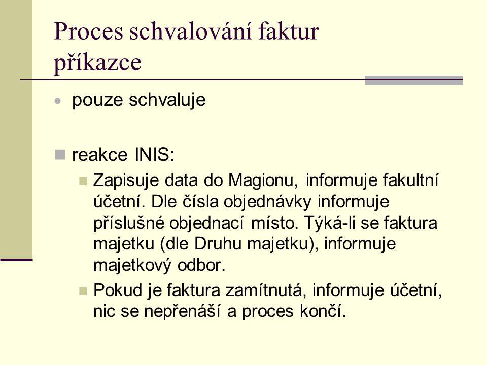 Proces schvalování faktur příkazce  pouze schvaluje reakce INIS: Zapisuje data do Magionu, informuje fakultní účetní. Dle čísla objednávky informuje