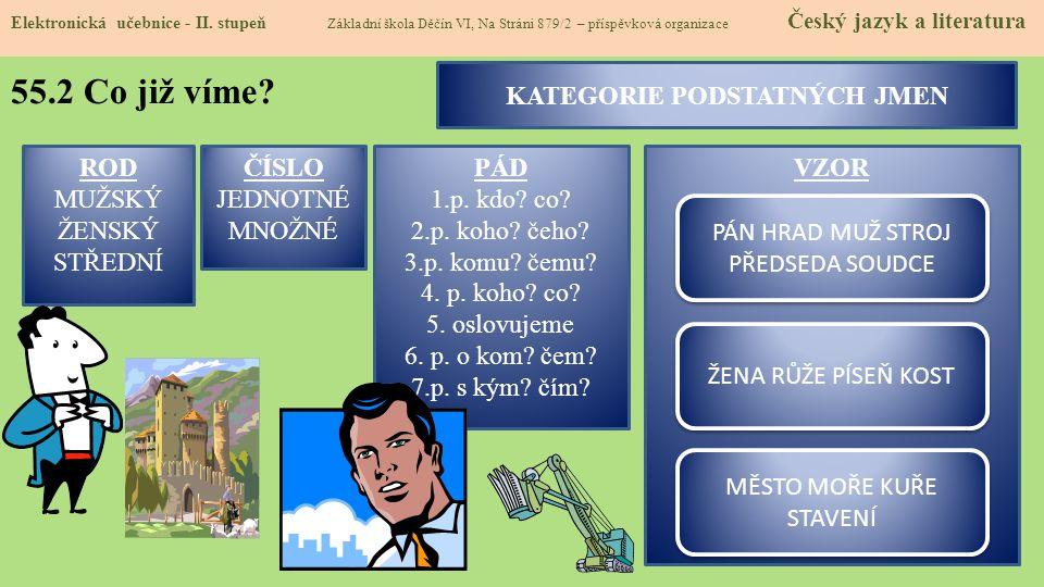 55.3 Jaké si řekneme nové termíny a názvy.Elektronická učebnice - II.
