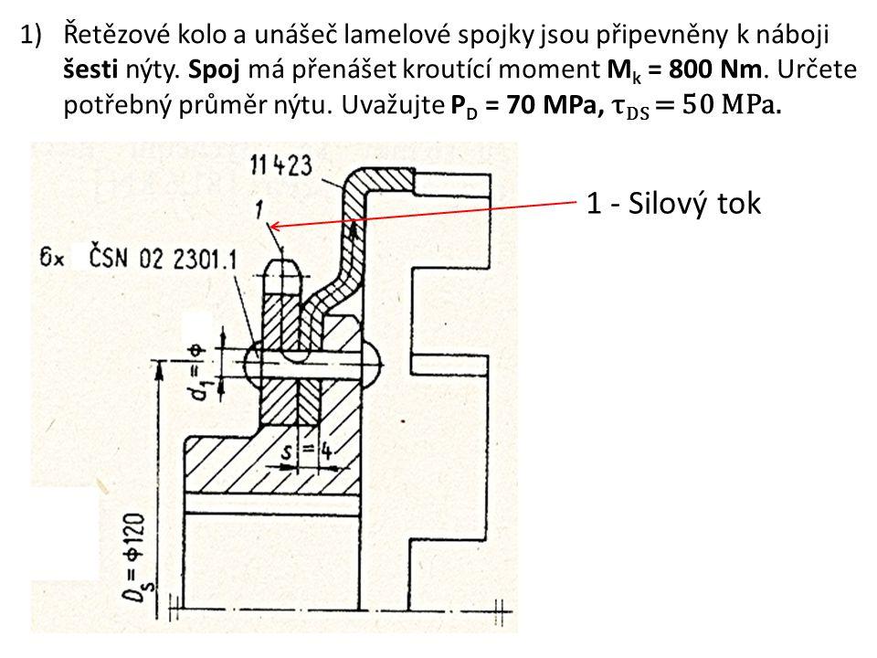 1)Řetězové kolo a unášeč lamelové spojky jsou připevněny k náboji šesti nýty.