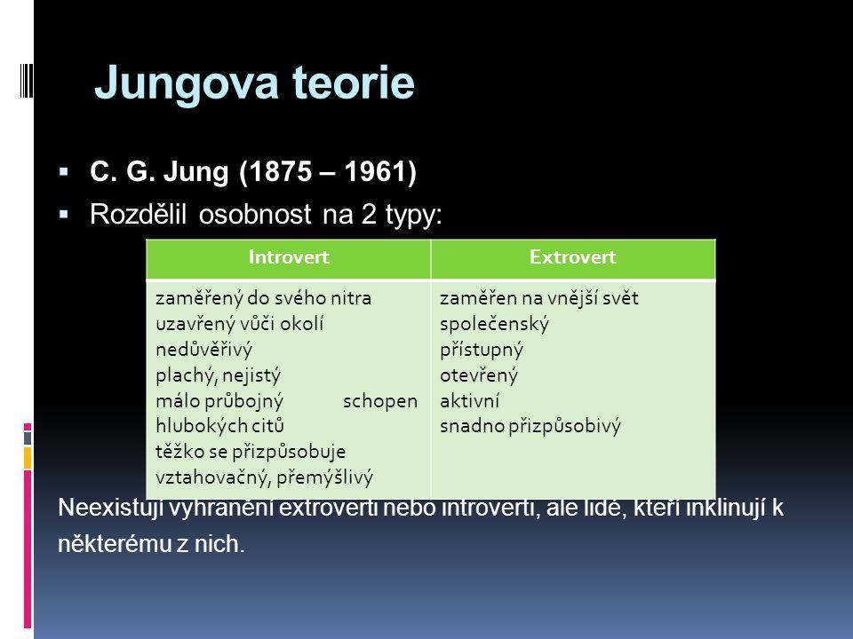 Jungova teorie  C.G.