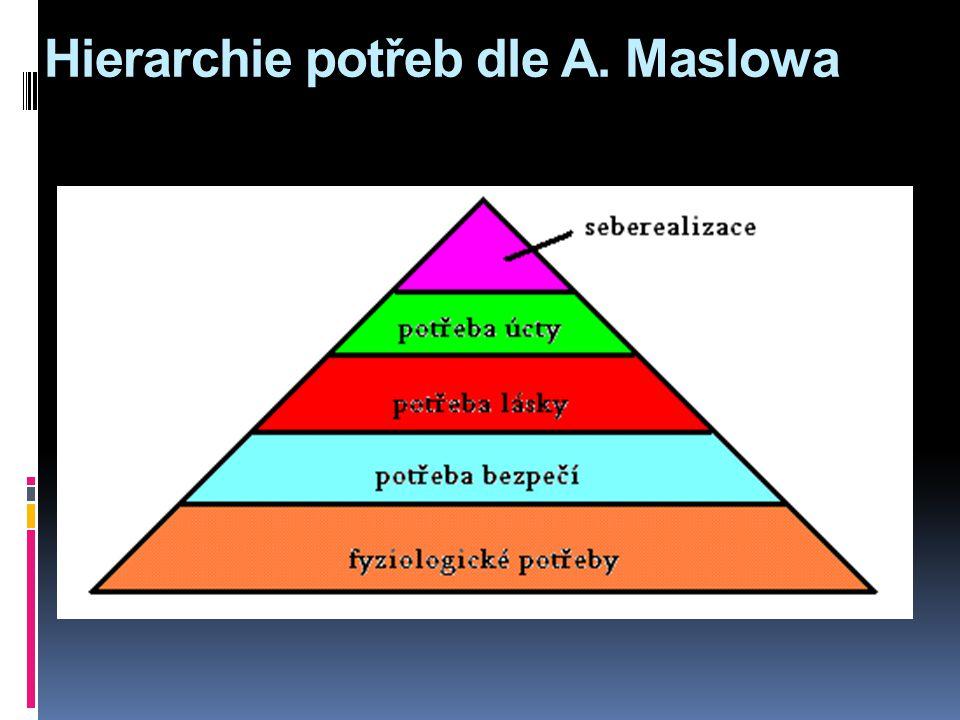 Hierarchie potřeb dle A. Maslowa