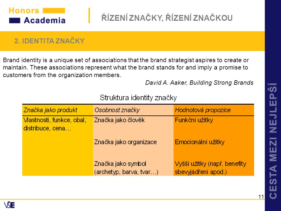 ŘÍZENÍ ZNAČKY, ŘÍZENÍ ZNAČKOU 11 Brand identity is a unique set of associations that the brand strategist aspires to create or maintain.