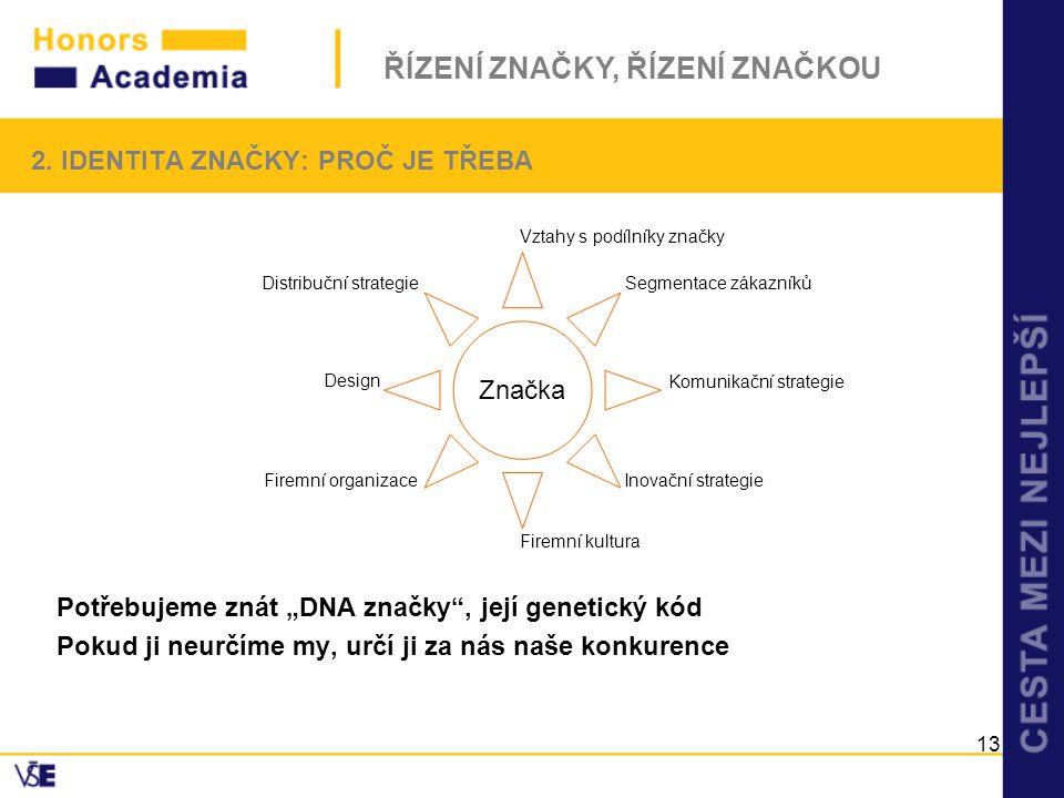 """ŘÍZENÍ ZNAČKY, ŘÍZENÍ ZNAČKOU 13 2. IDENTITA ZNAČKY: PROČ JE TŘEBA Potřebujeme znát """"DNA značky"""", její genetický kód Pokud ji neurčíme my, určí ji za"""