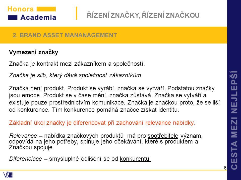 2.BRAND ASSET MANAGEMENT (BAM) Fáze 1:Vize značky 1.