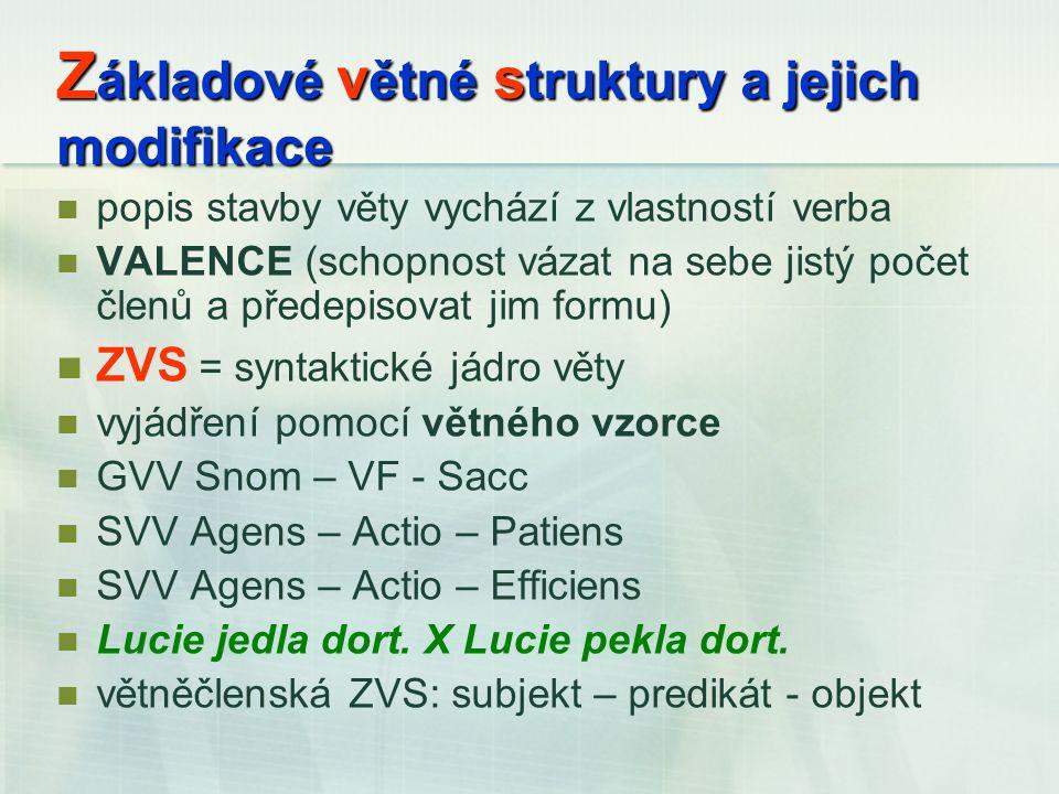 Z ákladové v ětné s truktury a jejich modifikace popis stavby věty vychází z vlastností verba VALENCE (schopnost vázat na sebe jistý počet členů a pře