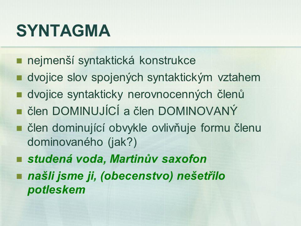 SYNTAGMA nejmenší syntaktická konstrukce dvojice slov spojených syntaktickým vztahem dvojice syntakticky nerovnocenných členů člen DOMINUJÍCÍ a člen D