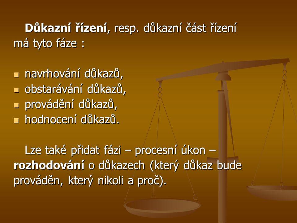 V důkazním řízení se uplatňuje z procesních zásad především zásada projednací.