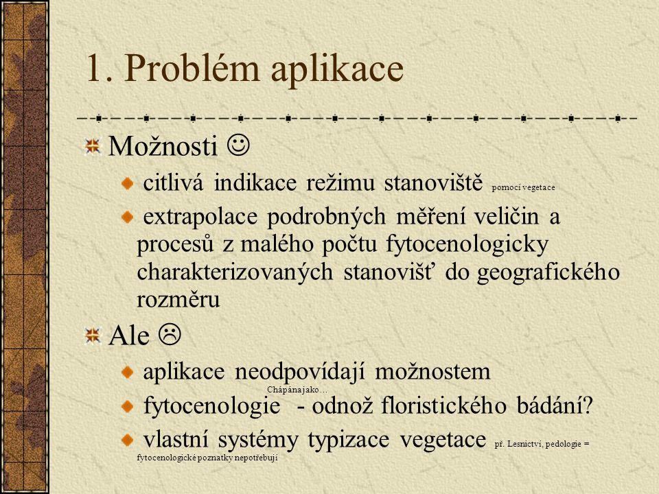 1. Problém aplikace Možnosti citlivá indikace režimu stanoviště pomocí vegetace extrapolace podrobných měření veličin a procesů z malého počtu fytocen