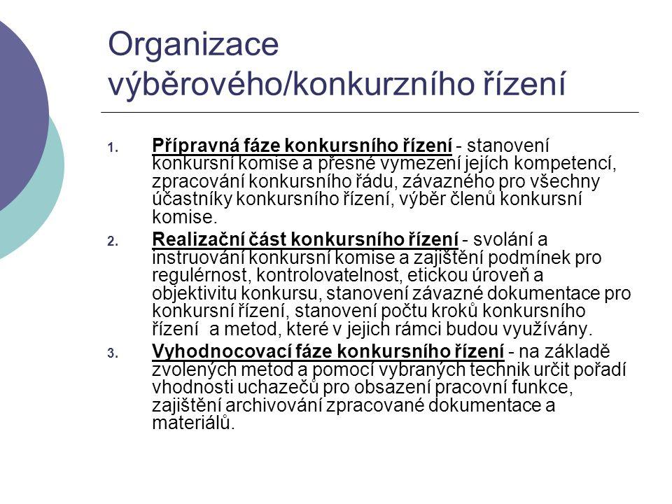 Organizace výběrového/konkurzního řízení 1. Přípravná fáze konkursního řízení - stanovení konkursní komise a přesné vymezení jejích kompetencí, zpraco